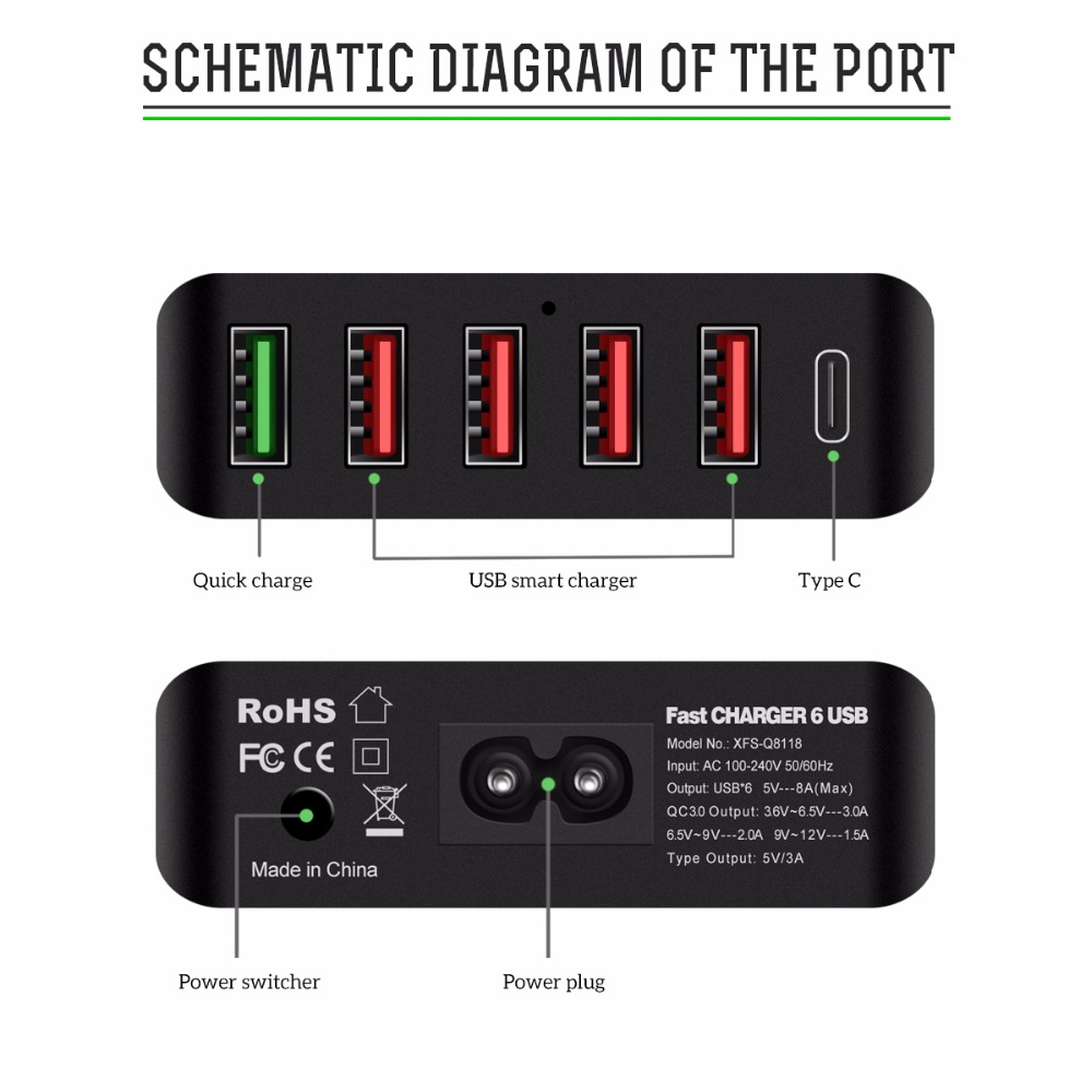 VOXLINK Quick Charge 3.0 6 Port USB Travel Quick Charger Station ...