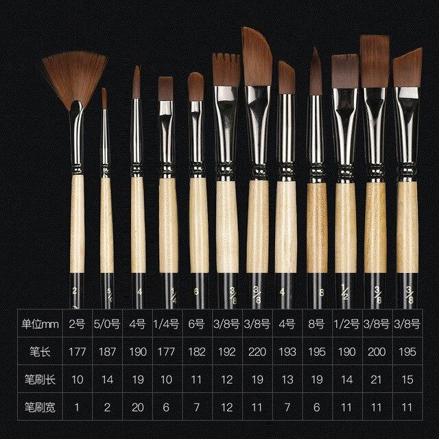 12 pinceaux de peinture en nylon brosse boîte de fer artiste pinceaux ensemble pour aquarelle huile acrylique peinture à la gouache 4