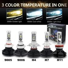 COLIGHT Faróis Do Carro LEVOU H4 12 V H11 HB3/9005 HB4/9006 Auto Bulbo 50 W 6000LM Automóveis faróis de Nevoeiro Luzes de Condução Do Carro Styling