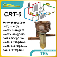 CRT 6 integrated TEV used for refrigerant flow control and operates at varying pressures resulting from varying temperatures