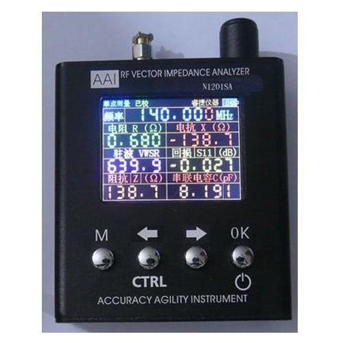Cheap tester meter