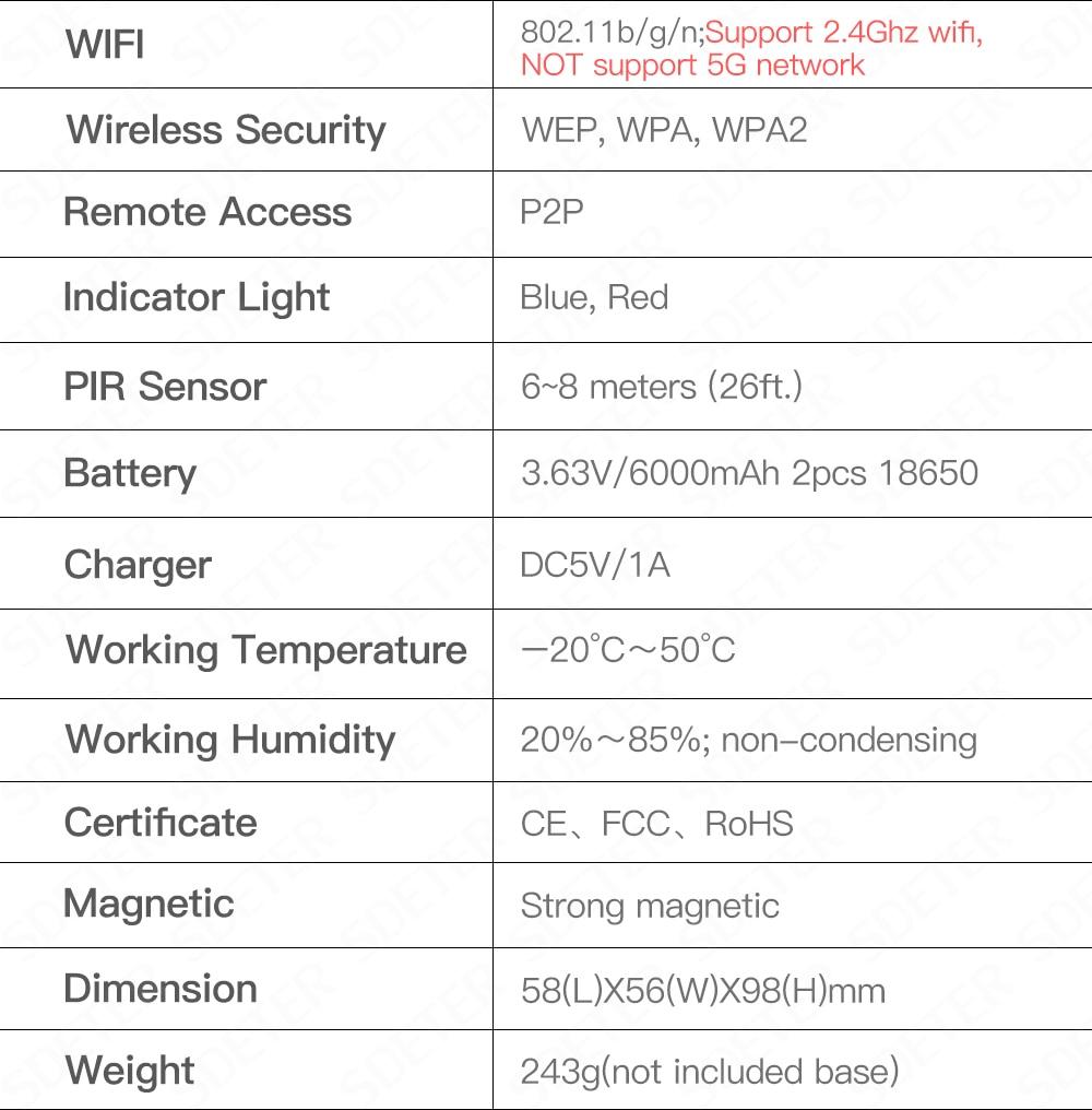 camera wireless (16)