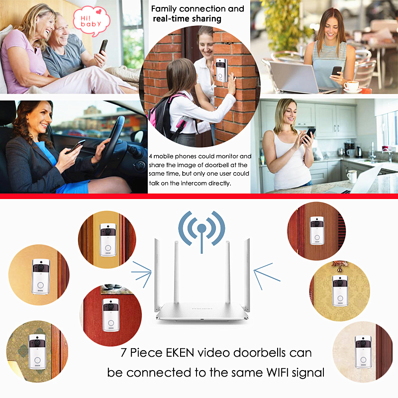 Image 4 - EKEN V5 Smart WiFi Video Doorbell Camera Visual Intercom With Chime Night vision IP Door Bell Wireless Home Security Camera-in Doorbell from Security & Protection
