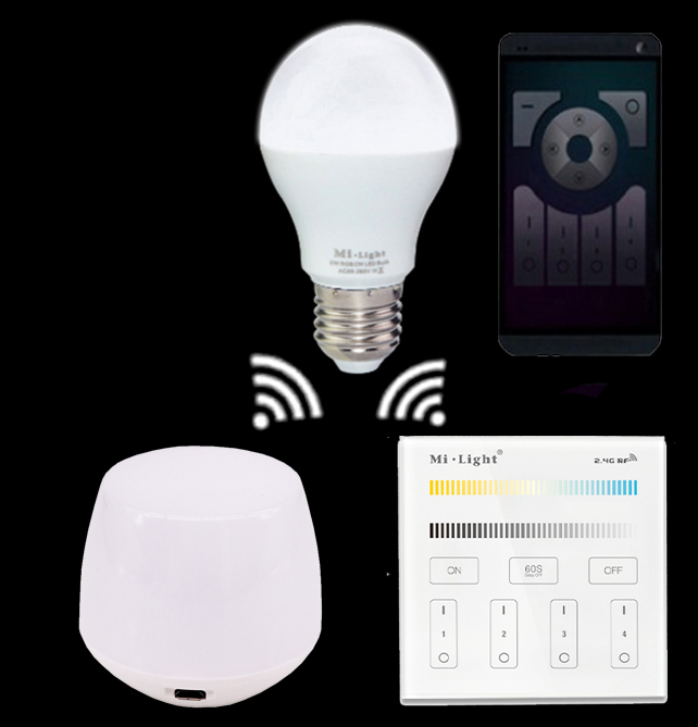 2.4G B2/T2 4-Zone CCT Adjust Smart Panel Remote Controller+Mi.light E27 6W CCT Led Bulb Lamp AC85-265V+Wifi Ibox Led Controller smart zone