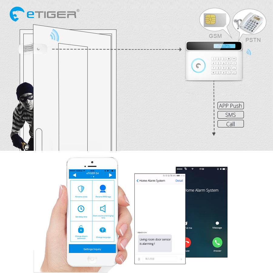 Image 2 - Etiger S4 Wireless Gsm/Pstn Home Burglar Security Alarm System Pir Motion Detector Outdoor with Siren Keypad-in Alarm System Kits from Security & Protection