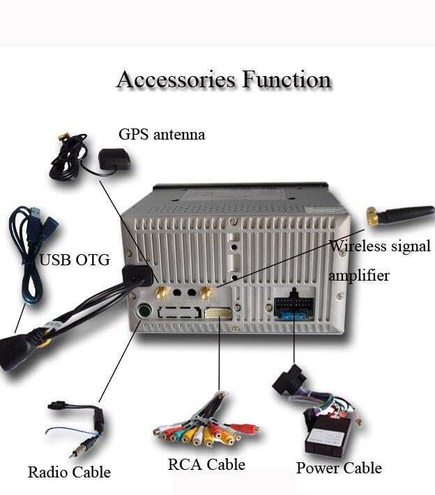 Astrowind 人気 (クアッドコア、16ギガバイトinandフラッシュ)オートラジオautoradio車のgpsナビゲーションシステム用アウディa3