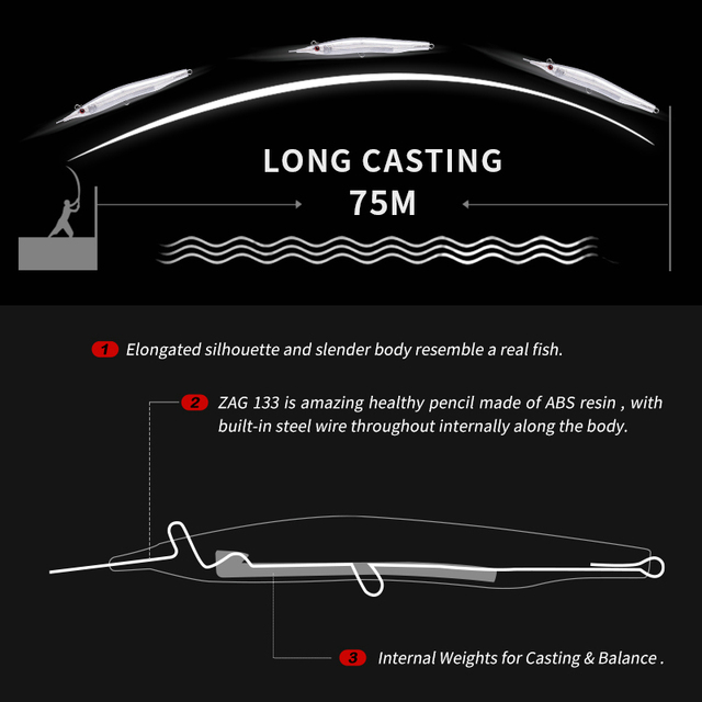 ALLBLUE Needlefish Lure Needle Stick Fishing Lure 133mm/30g Sinking Pencil 3D Eyes Artificial Bait Sea Bass Lures 4