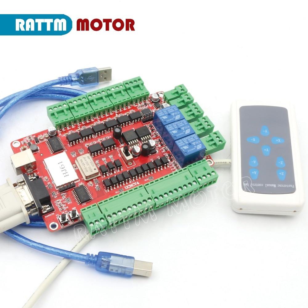 Cnc Power Wiring Diagram Electrical Diagrams Rattm Controller Work U2022 Mesa 7i77 Wire