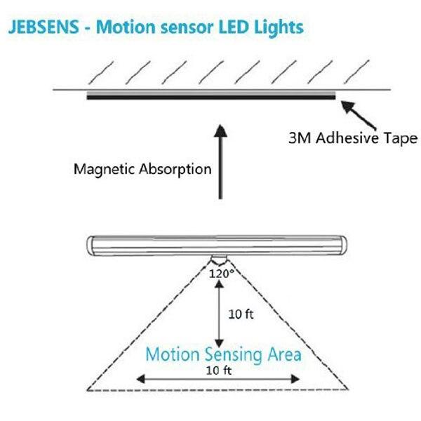 Luzes da Noite 10led ir sensor de iluminação Baby Lamp : Support