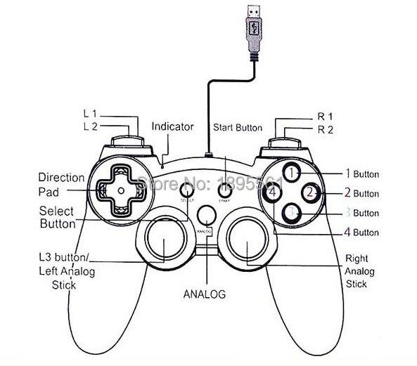 Digram Xbox Controller Joysticks Buttons