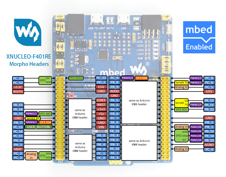 STM32F401RE Development Board NUCLEO F401RE compatible