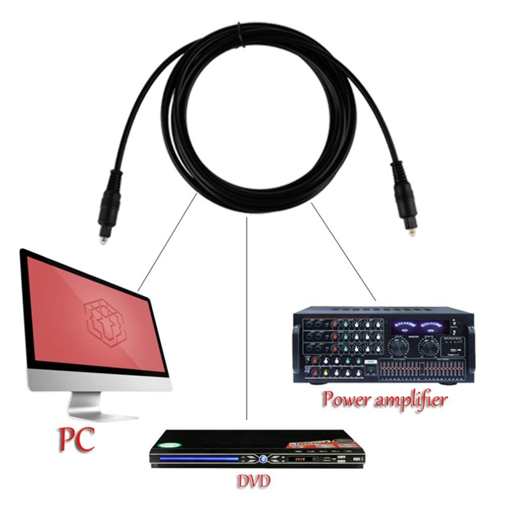 New Digital Optical Optic Fiber Audio Cable EM-A4.0 For DV PC PS3 To Amplifier HOT