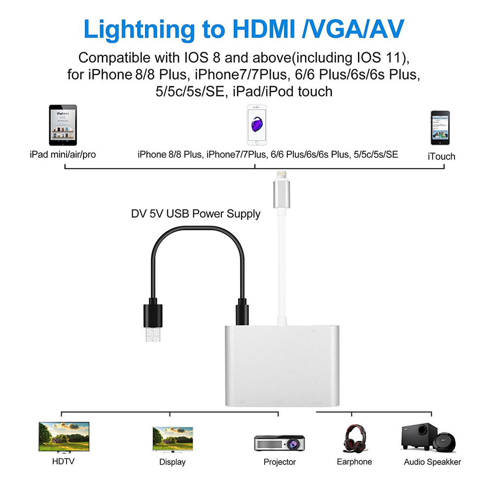 for lighting to hdmi vga audio cable for iphone to hdmi audio tv adapter cable  [ 1000 x 1000 Pixel ]