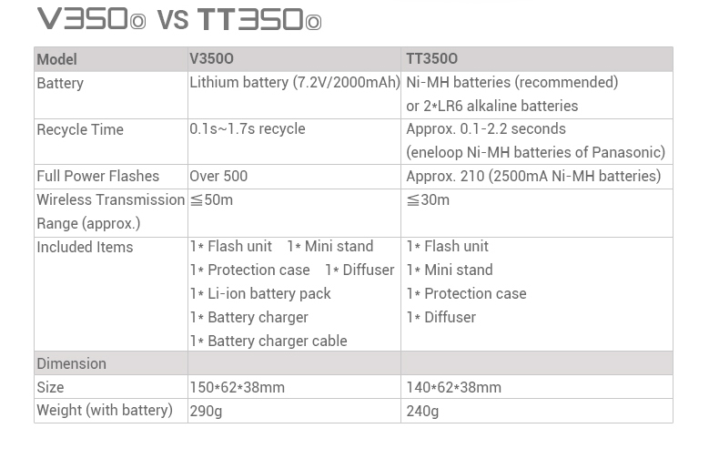Products_Camera_Flash_V350o_10
