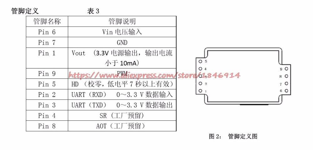 MH-Z19 MH-Z19B CO2 углекислого газа Датчик последовательный выход недисперсионный инфракрасный