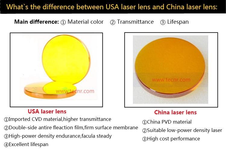 China ZnSe and USA ZnSe laser lens-