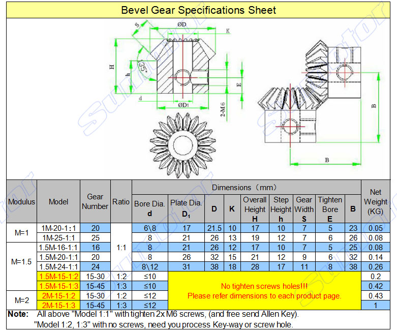 Bevel Gear 2M 15Teeth 30Teeth ratio 1:2 Mod 2 modulus No set