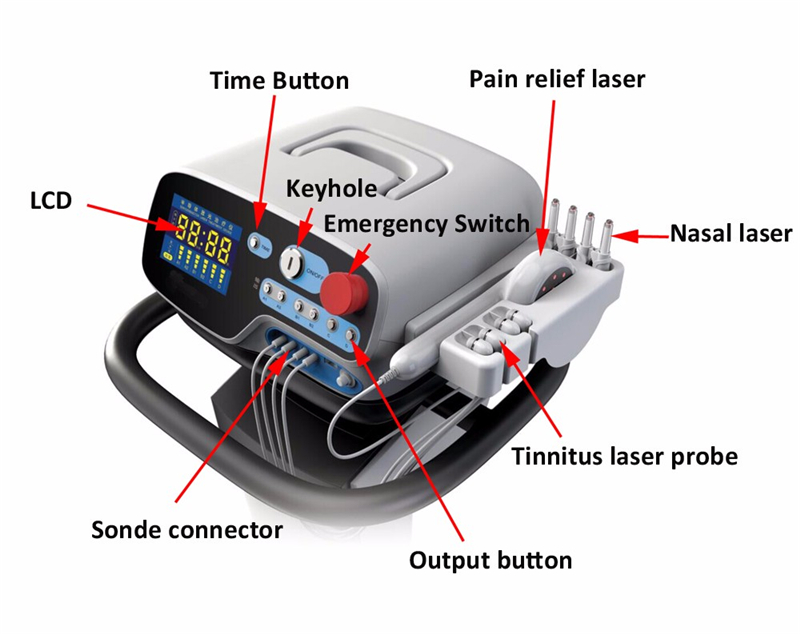 Lastek multifunctional lllt soft tissue repaired would healing laser physical therapy equipment for pain relief