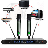 Professional UHF 2 Channel Wireless Gooseneck Microphone System Conference Microphone System Handheld Headset Lavalier Mic