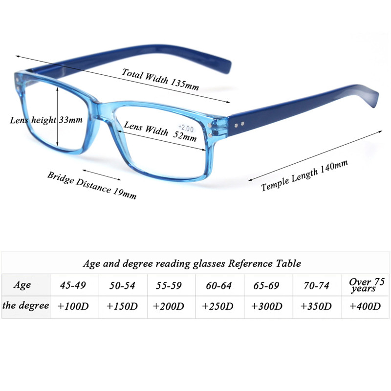 2018 Fashion Clear Plastic Men and Women Reading Glasses Rectangular - Apparel Accessories - Photo 6