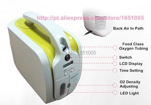 Image 3 - Concentrador multifuncional do oxigênio do copd da barra do oxigênio do gerador o2 do concentrador portátil 110v 220v do oxigênio