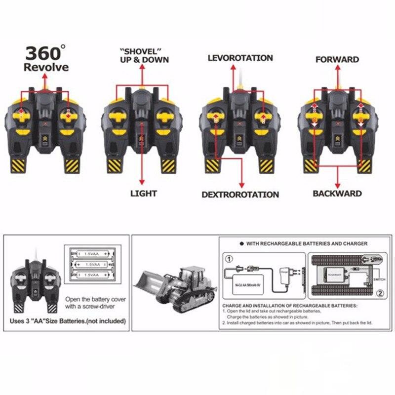Carros de Brinquedo para Passeio simulação modelo de construção do Modo de Controlador : Modo2