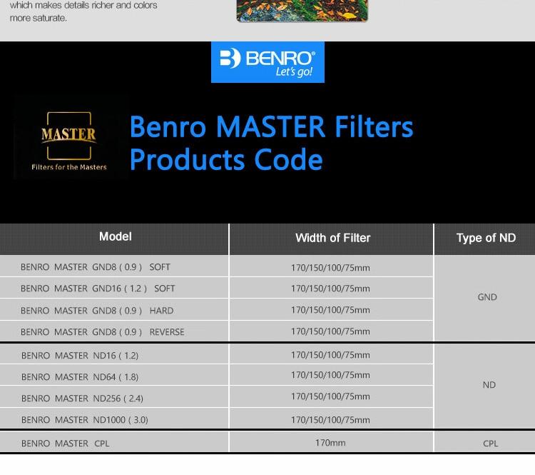 BENRO 170mm Filter 04