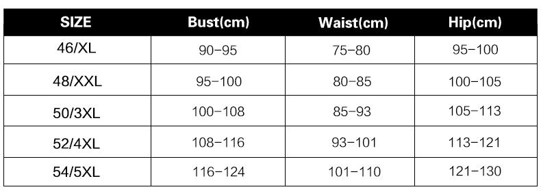 Plus Size Swimwear Size Chart