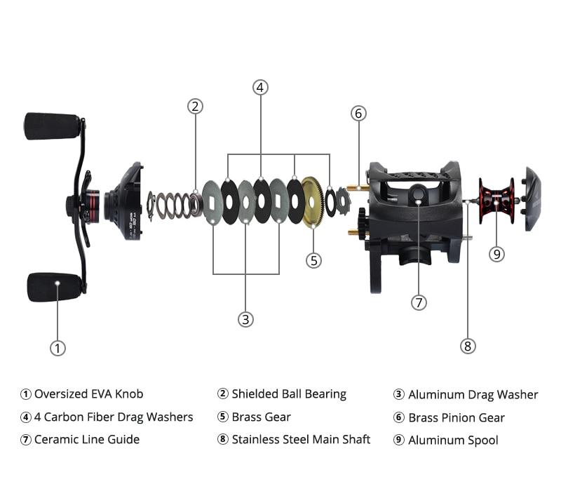 Speed Demon BC Reel PC--Details (8)