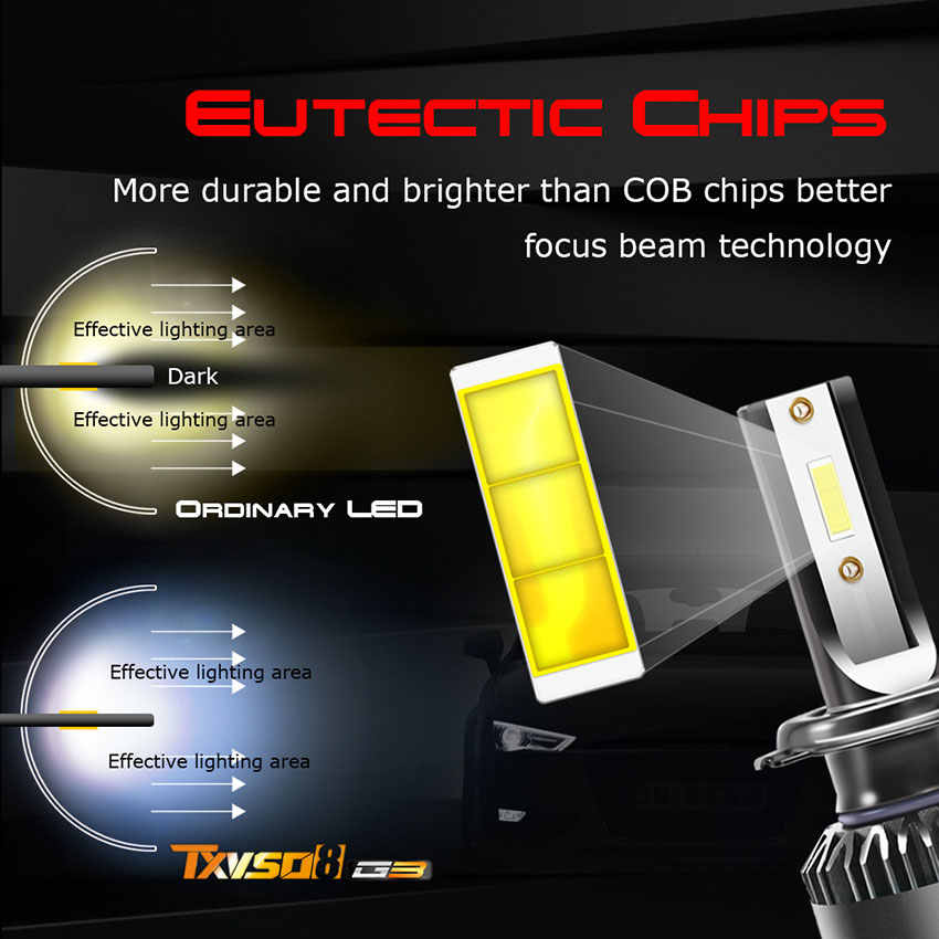 TXVSO8 H7 LED headlight bulbs 6000K CSP chips 10000Lm fog lights Tubor led H1 H4 H11 9005  9006 HB4 9012 headlamp For Passat B6