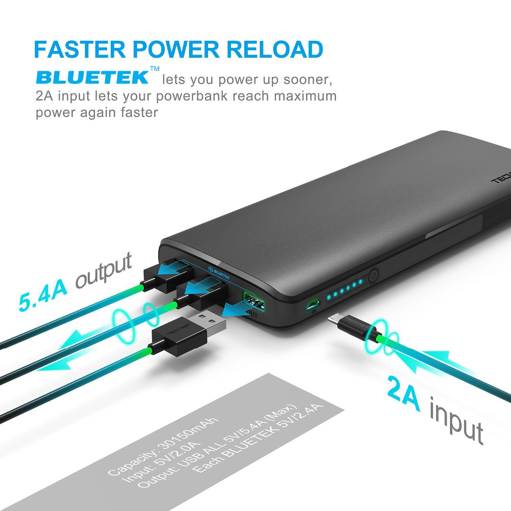 bilder für Tecknet energienbank 30150 mah 3 port usb tragbare ladegerät external battery pack schnellladung power intelligente lade technologie