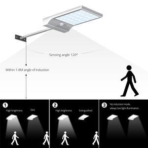 Image 3 - Solar Panel Power 36 LED Solar light Sensor Waterproof Night Emergency Wall lamp For Outdoor Street Garden Yard Pathway lighting