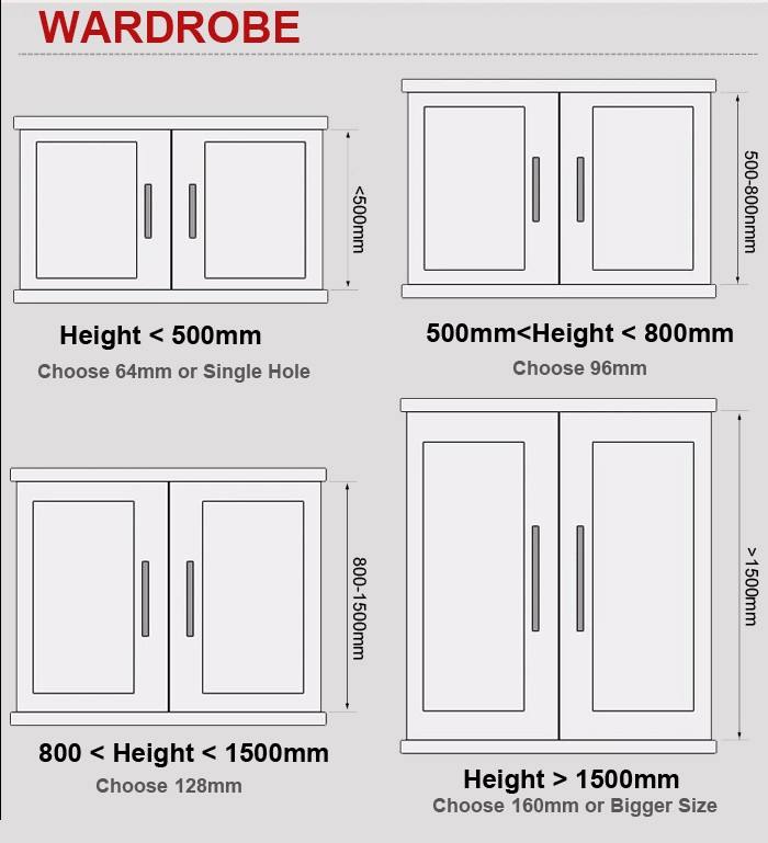 Size choose for wardrobe