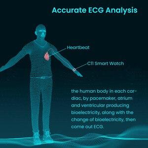 Image 2 - Makibes BR4 ekg PPG inteligentny zegarek mężczyźni z elektrokardiogramem wyświetlacz Holter pulsometr ciśnienie krwi inteligentny zegarek android