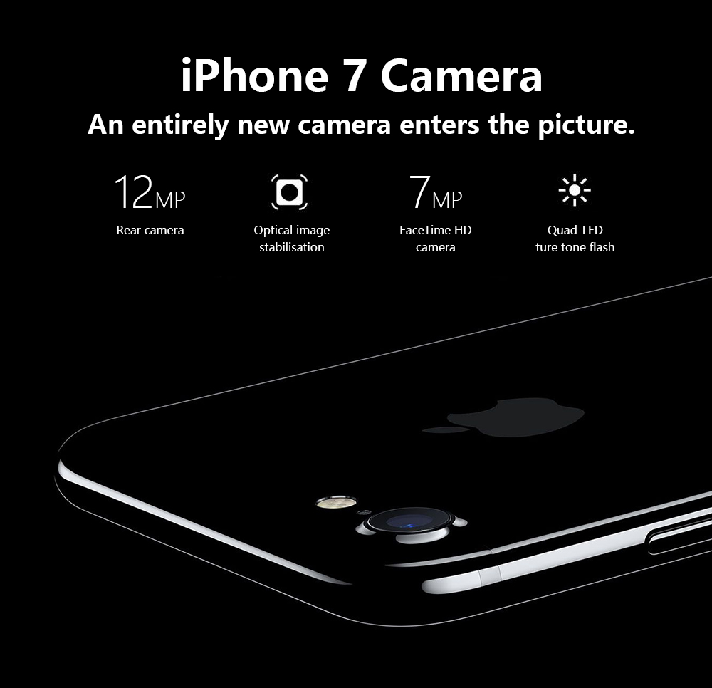 Unlocked Original Apple iPhone 7 32G/128G/256G Rom Quad-core Mobile phone 12.0MP Camera IOS 1960mA Fingerprint Smart Phone Whole 18