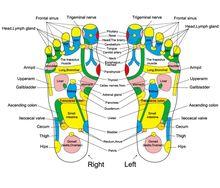 Foot Massager Pad Reflexology Acupressure Mat Pad for Foot Leg Pain Relief