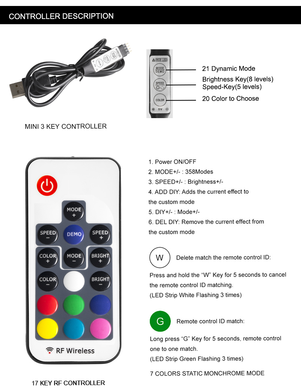 5050-USB_05