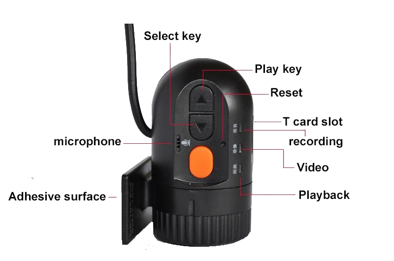 Original Podofo  Mini Car DVR Camera Dashcam Full HD 1080P Video Registrator Recorder G-sensor Night Vision Dash Cam Blackbox2