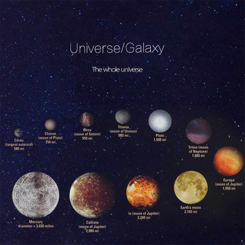 אוהבי שמונה כוכבי לכת טבעי אבן צמיד יוגה יקום צ 'אקרה גלקסי שמש מערכת צמידי עבור גברים או נשים תכשיטי Dropship