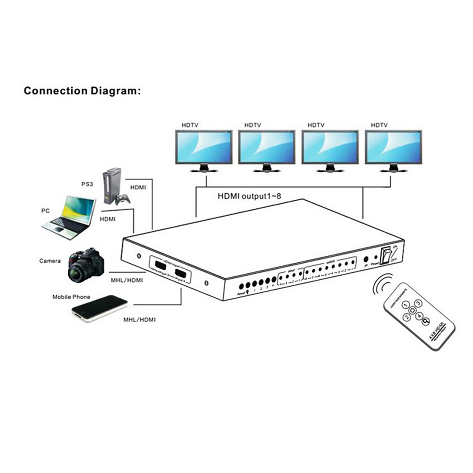 Hdmi Matrix Switcher 4 In 8 Out X Splitter Support 4k 2k 3d Telephone Circuit Schematic Design With Ir Remote Control For Ps3 Ps4 Laptop Pc Xbox One Cables From Consumer