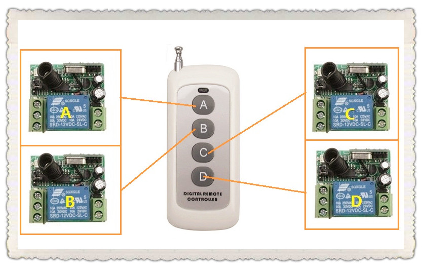 Hot ! 1CH RF radio remote control switch with memory function DC 12V for blinds 1 X transmitter & 4 x receiver