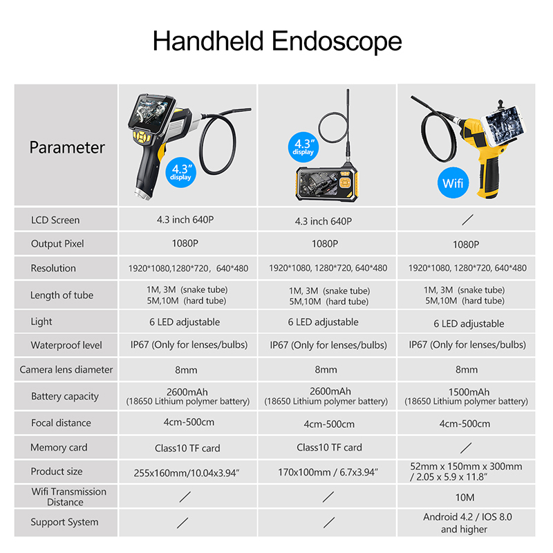 Tools : 4 3inch Industrial Endoscope 1080P Inspection Camera Auto Repair Tool Snake Hard Handheld Wifi Endoscope Android by PROSTORMER