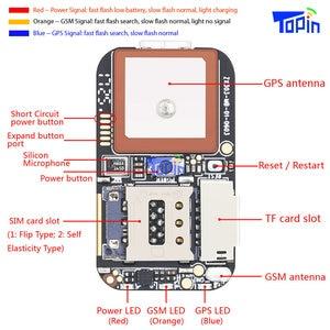 Image 2 - 新しい ZX303 PCBA GPS トラッカー GSM GPS Wifi ポンドロケータ SOS アラーム Web アプリ追跡 TF カードボイスレコーダー SMS 座標デュアルシステム
