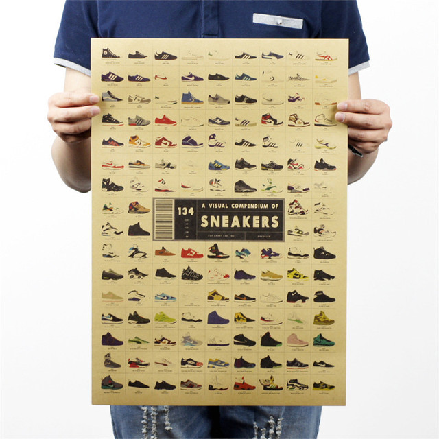 all kinds of sneaker Retro vintage poster Kraft paper painting wall ...