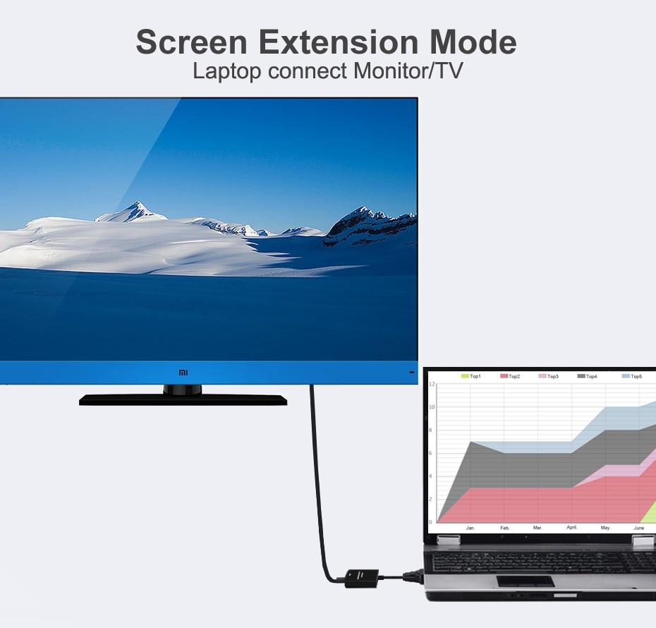 VGA to HDMI Cable Converter Adapter 4