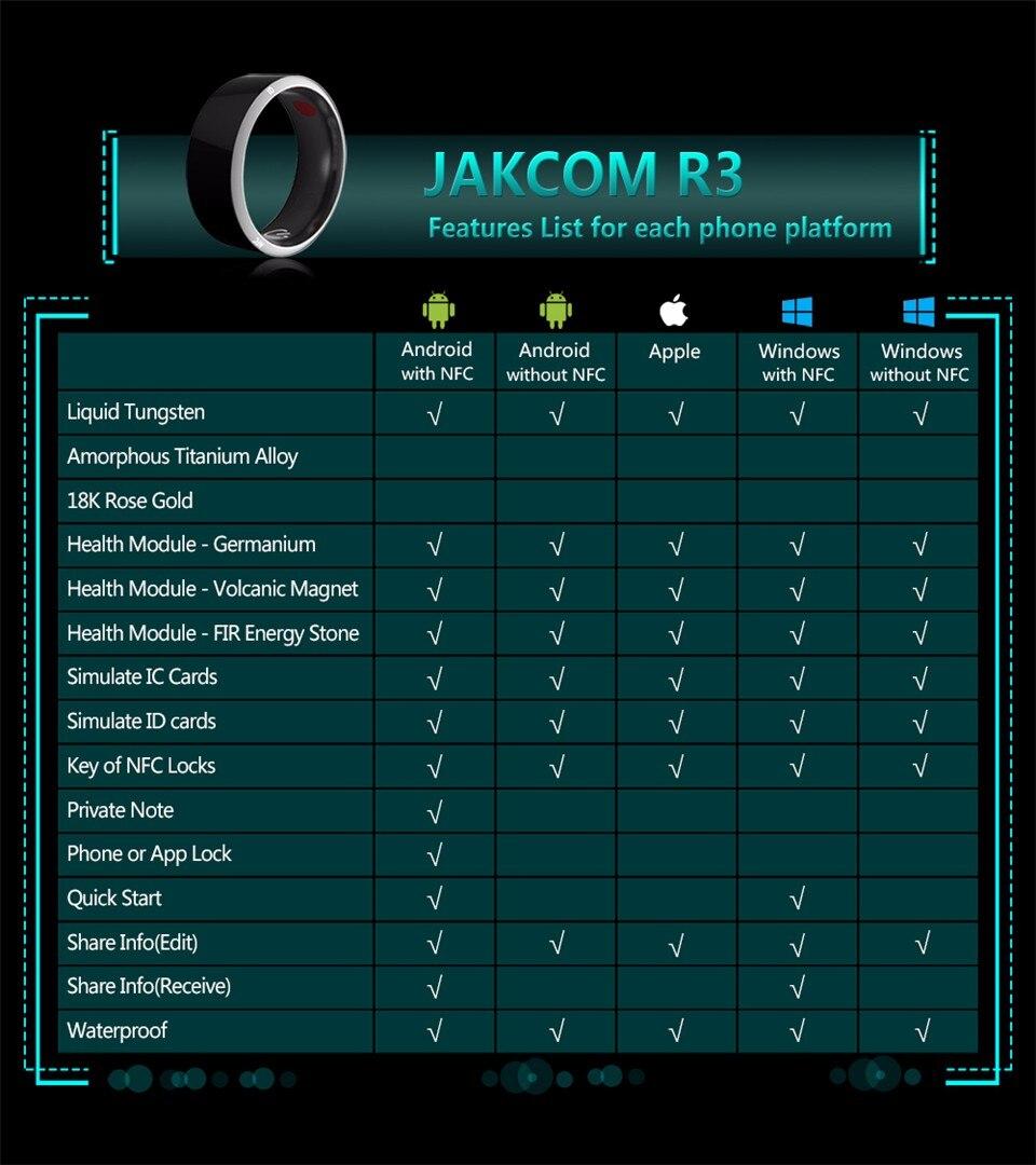 Jakcom r3 r3f timer2 (mj02) anel inteligente