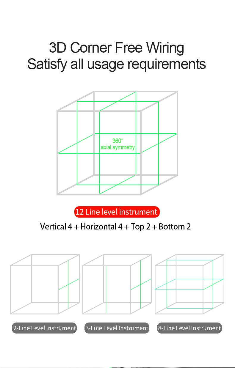 [SCHEMATICS_4FD]  Laser Level 360 Degree 3D Rotary Self Leveling Vertical Horizontal 12 lines  | eBay | Laser Level 360 Wire Diagram |  | eBay