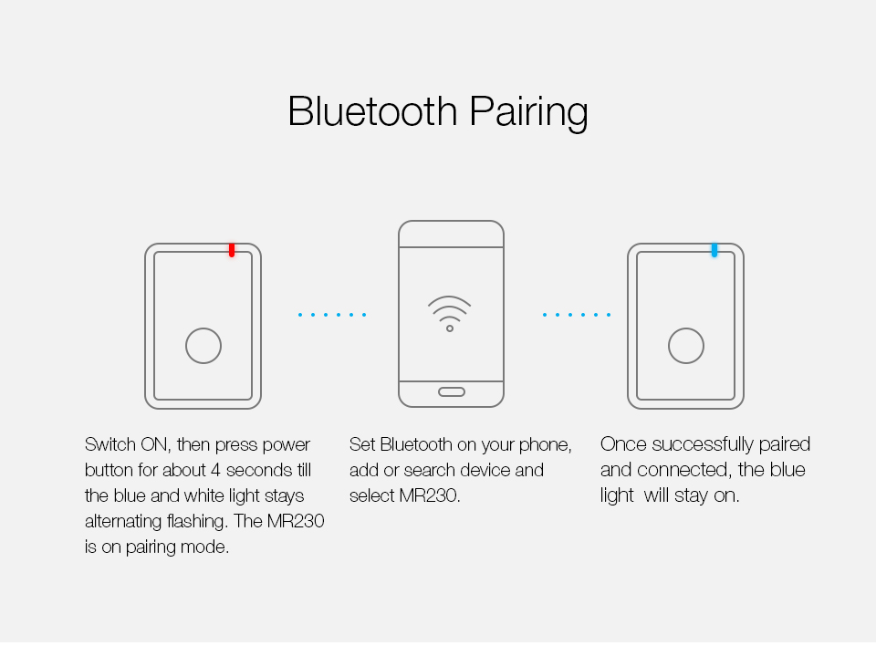 Bluetooth Receiver of Pairing Bluetooth