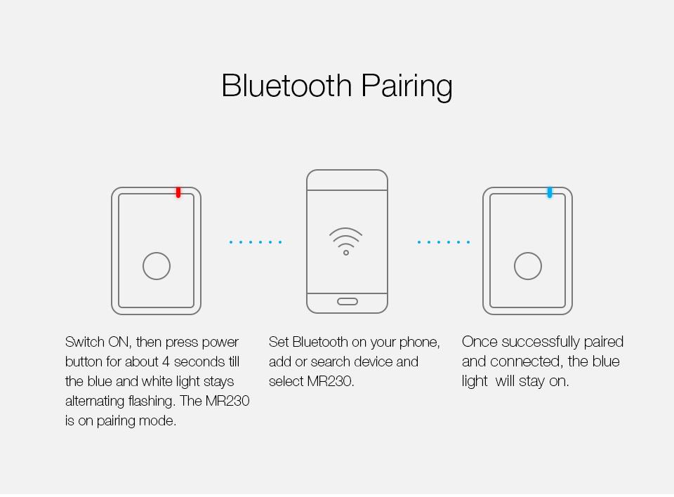 Bluetooth Receiver of Pairing Bluetooth