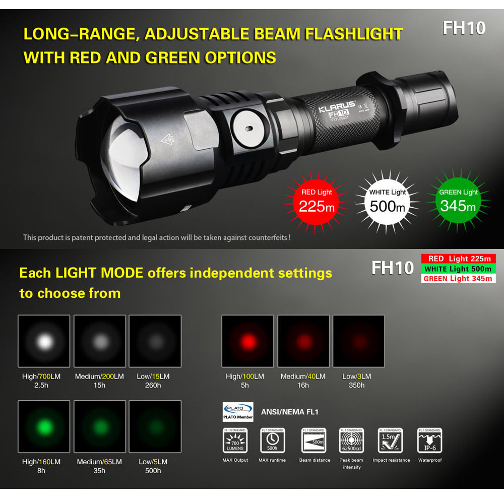 KLARUS FH10 linterna táctica LED con zoom 3000mW luz LED verde roja luz blanca 700 lúmenes 18650 batería para caza Linterna de luz de emergencia recargable multifunción LED 30/60/90 Mini 30 lámpara de luz LED de emergencia para campamento en casa al aire libre
